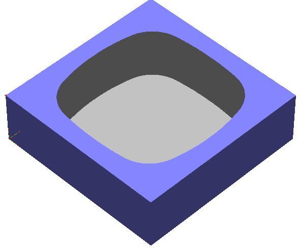 SDK(Software Developer Kit)によるカスタマイズ