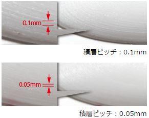 積層ピッチは最小0.05mmと、きめ細かな造形