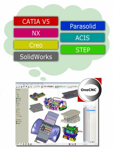 多様なCADファイル形式の読み書きに対応